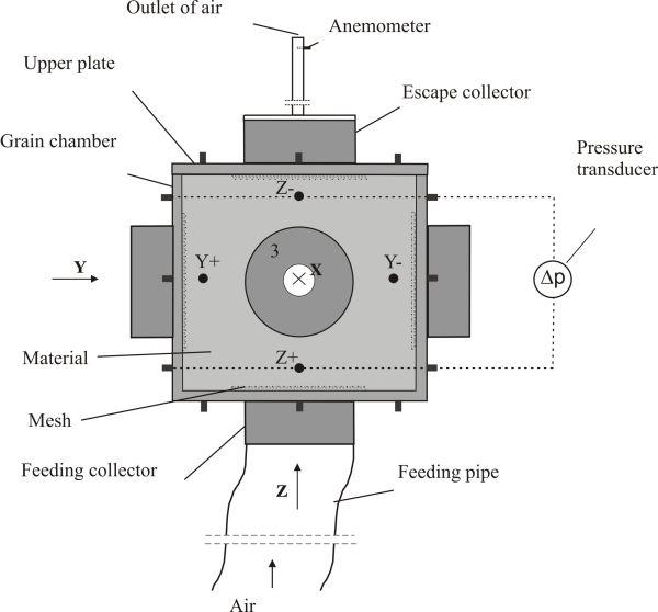 IAPAN - Air flow resistance